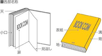 ハードカバーの基本仕様図